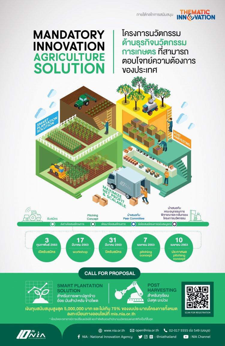 สนช. เปิดรับร่างข้อเสนอโครงการนวัตกรรมที่จำเป็นต่อการพัฒนาประเทศ ด้านธุรกิจนวัตกรรมการเกษตร ภายใต้กลไกการสนับสนุนThematic Innovation