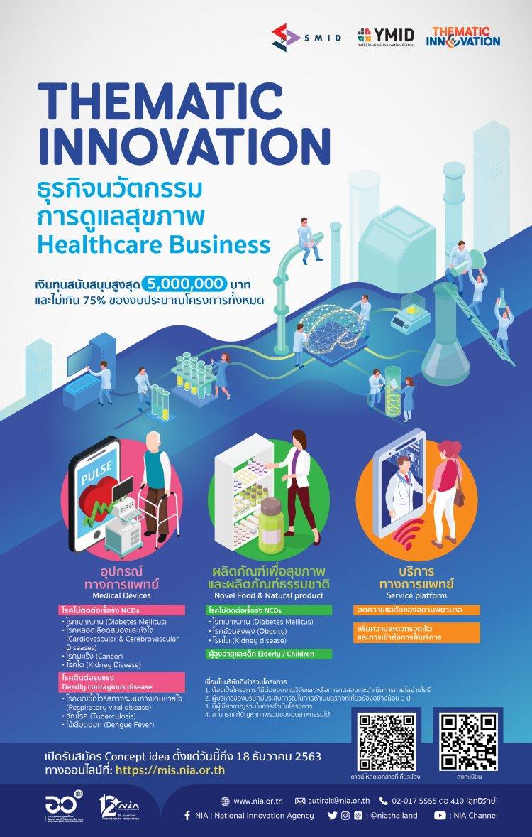 กลับมาอีกครั้งกับทุนโครงการนวัตกรรมแบบมุ่งเป้า (Thematic Innovation Grant) ปี 2564